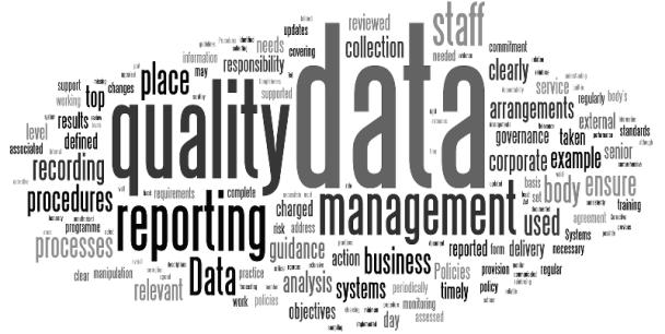 data-quality-management
